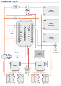 A diagram showing all of the components that make up a typical EV traction system controlled by an EVMS.